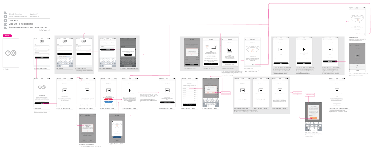 Sengled snap app wireframes