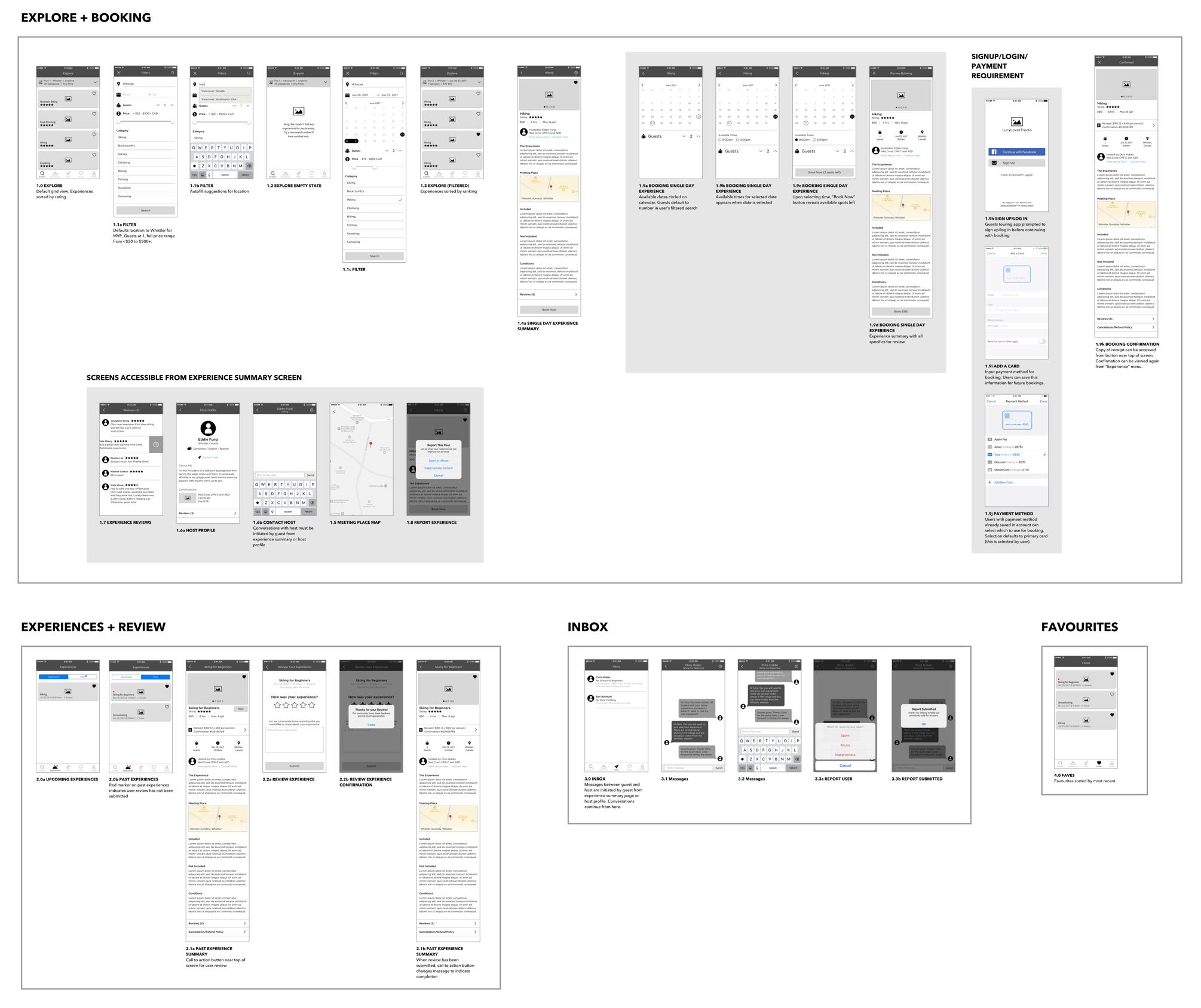 Guest UX wireframes for the Yervana mobile app